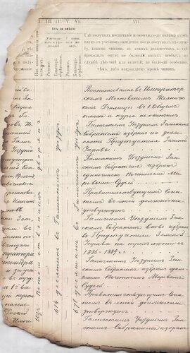 ГАКО, ф. – 340, оп. 6, д. 589, л. 3