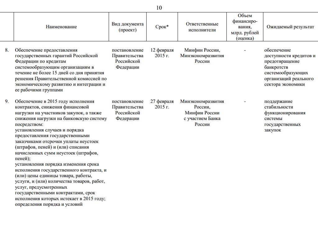 Антикризисный план правительства России с.10