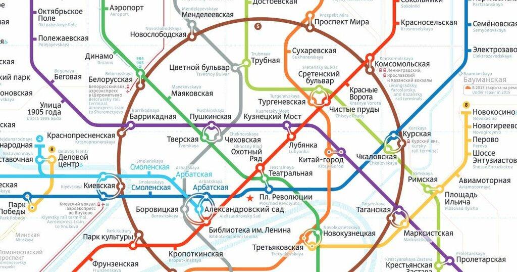 красивейшая схема метро