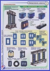 Книга Электрические машины: Плакаты
