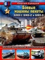 """Боевые машины пехоты БМП-1, БМП-2 и БМП-3. """"Братская могила пехоты"""" или супероружие? (Война и мы. Танковая коллекция)"""