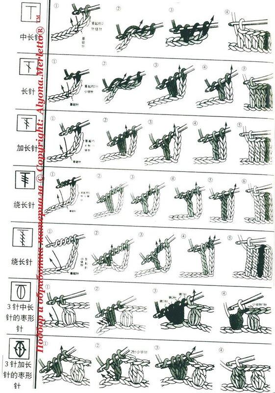 Перевод китайских схем.