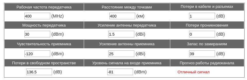https://img-fotki.yandex.ru/get/164839/19264850.2/0_19262e_ce5753c4_orig