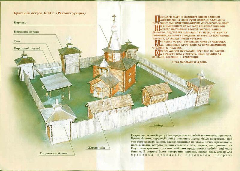 Братский острог 1654 г (реконструкция)
