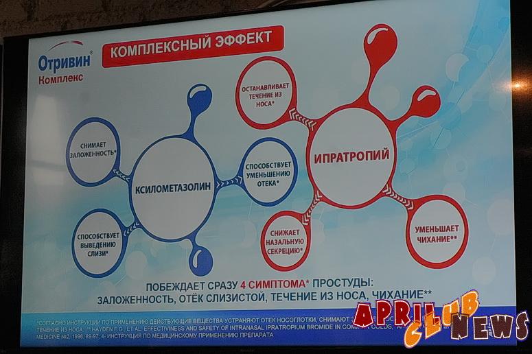 Презентация спрея Отривин® Комплекс