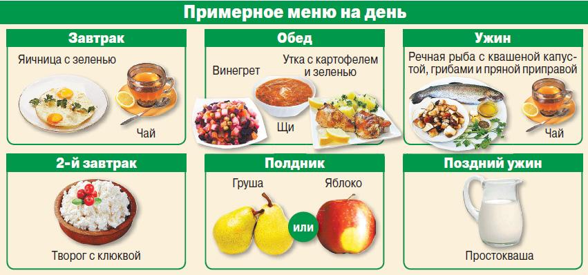Пример меню правильное питание для похудения меню