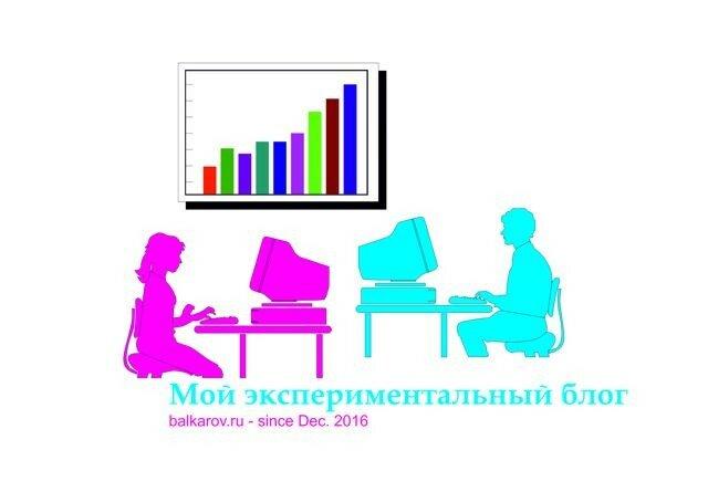 balkarov.ru, экспериментальный блог