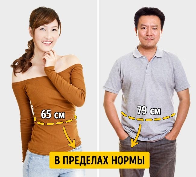 © depositphotos  © depositphotos  ВЯпонии с2009 года существует запрет налишний вес.