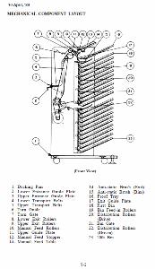 service - Инструкции (Service Manual, UM, PC) фирмы Ricoh - Страница 7 0_1364ed_e0f916ae_orig