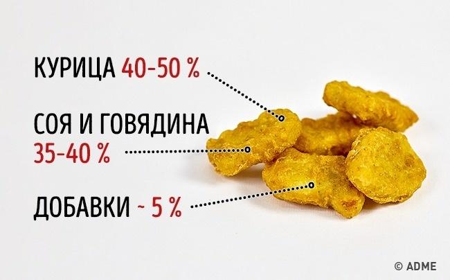 Хоть наггетсы иназывают куриными, мяса курицы вних нетак много. Дело втом, что смесь для классич