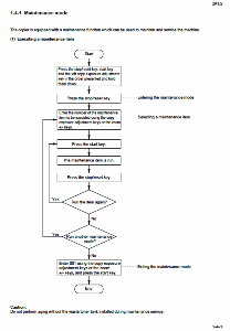 service - Инструкции (Service Manual, UM, PC) фирмы Mita Kyocera - Страница 2 0_1382a1_2d5c6379_orig