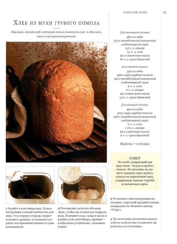 Хлебопечка рецепты пошагово