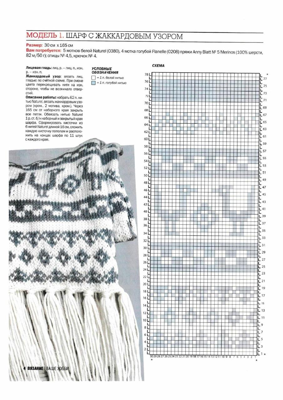 Дневники узоров для вязания на спицах