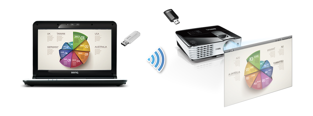 4. Quick Wireless Kit — решение для бизнеса. Этот адаптер значительно экономит время при настройке п