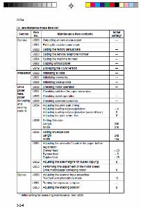 service - Инструкции (Service Manual, UM, PC) фирмы Mita Kyocera - Страница 2 0_138b5a_ff782294_orig