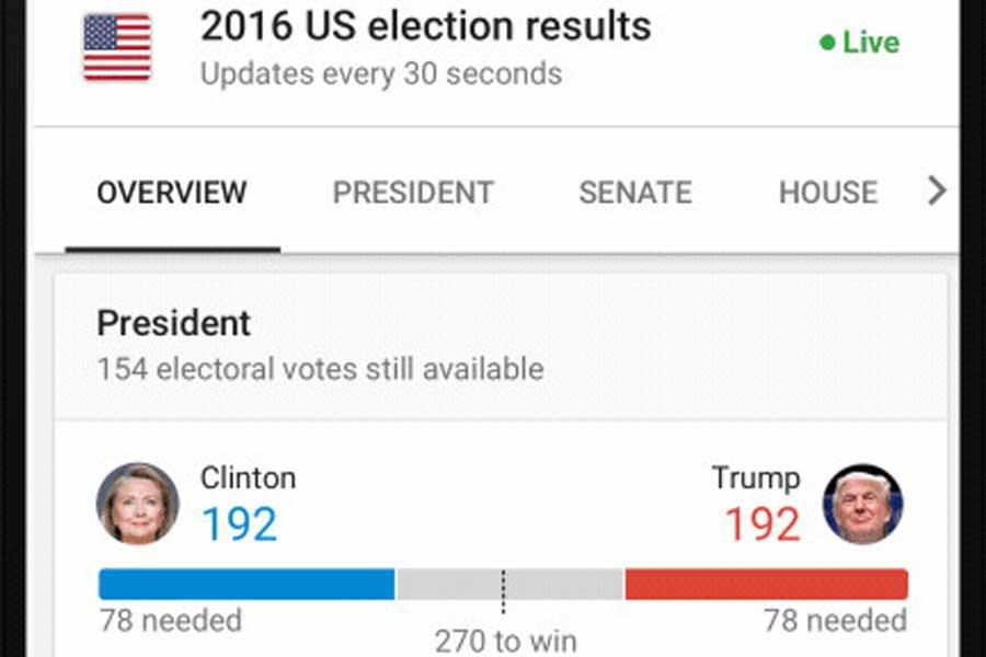 YouTube будет вести прямую трансляцию американских выборов