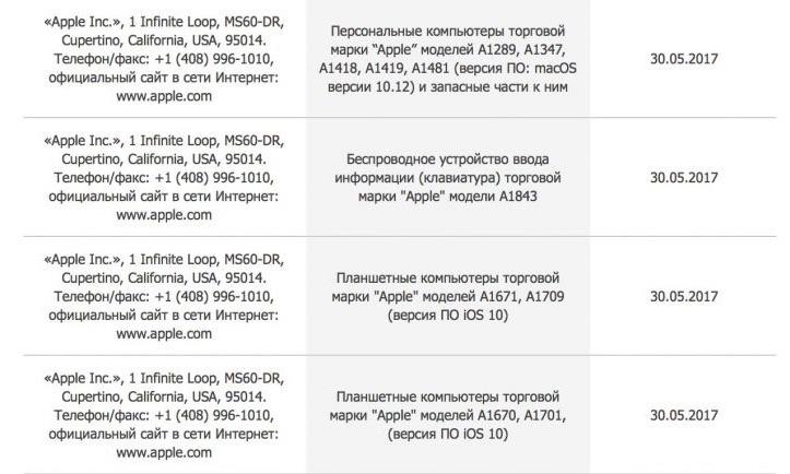 Apple зарегистрировала несколько новых моделей Mac иiPad