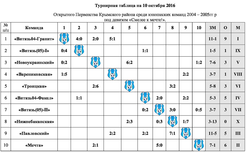 Турнирная-таблица_2004-2005._тур09.jpg