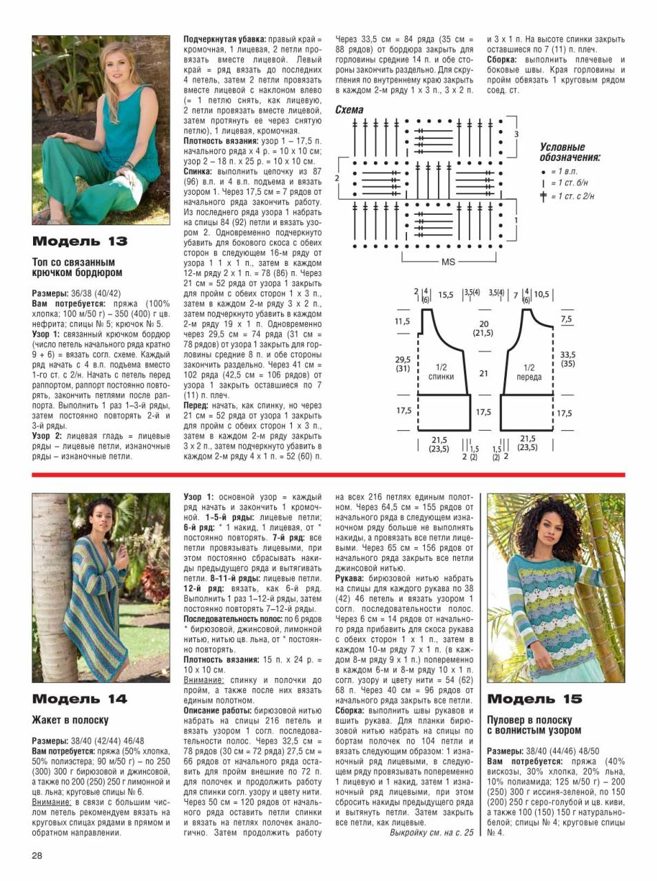 Вязание спицами журналы сабрина сандра