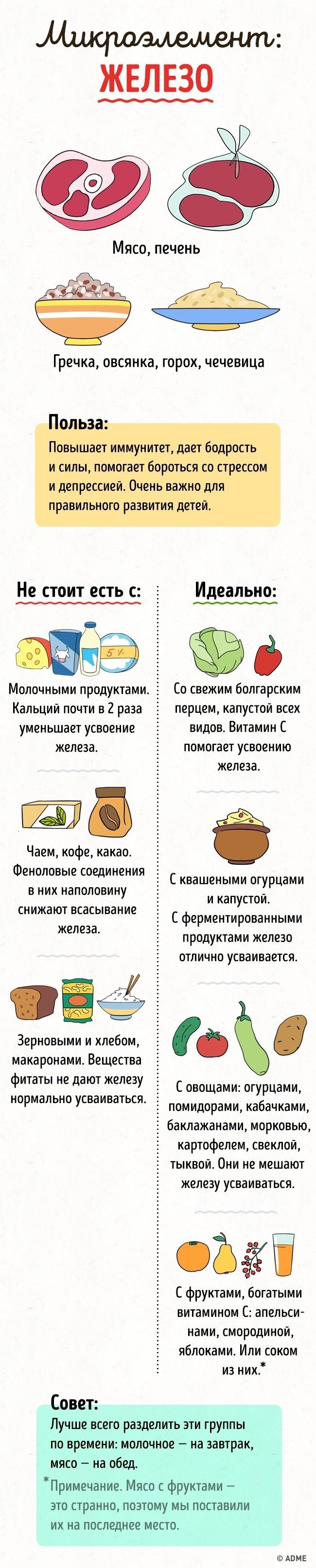 20+ошибок всочетании продуктов, из-за которых ихполезность вдвое снижается (5 фото)