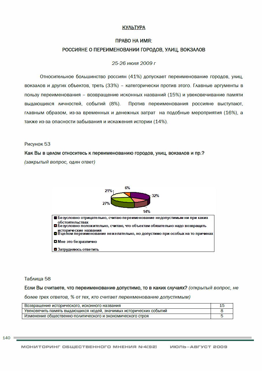Мониторинг мнений: июль – август 2009