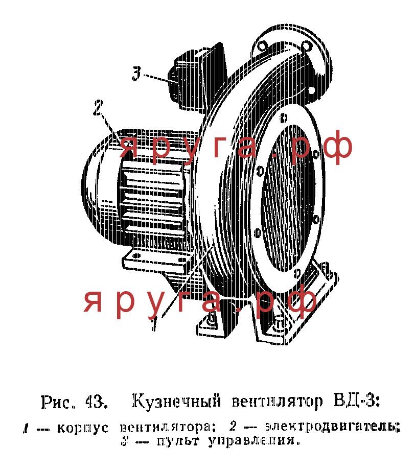 Кузнечный вентилятор ВД-3