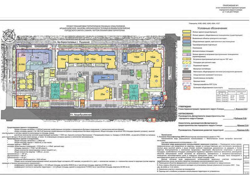 площадь встроенных встроенно-пристроенных и пристроенных помещений язычки студенток