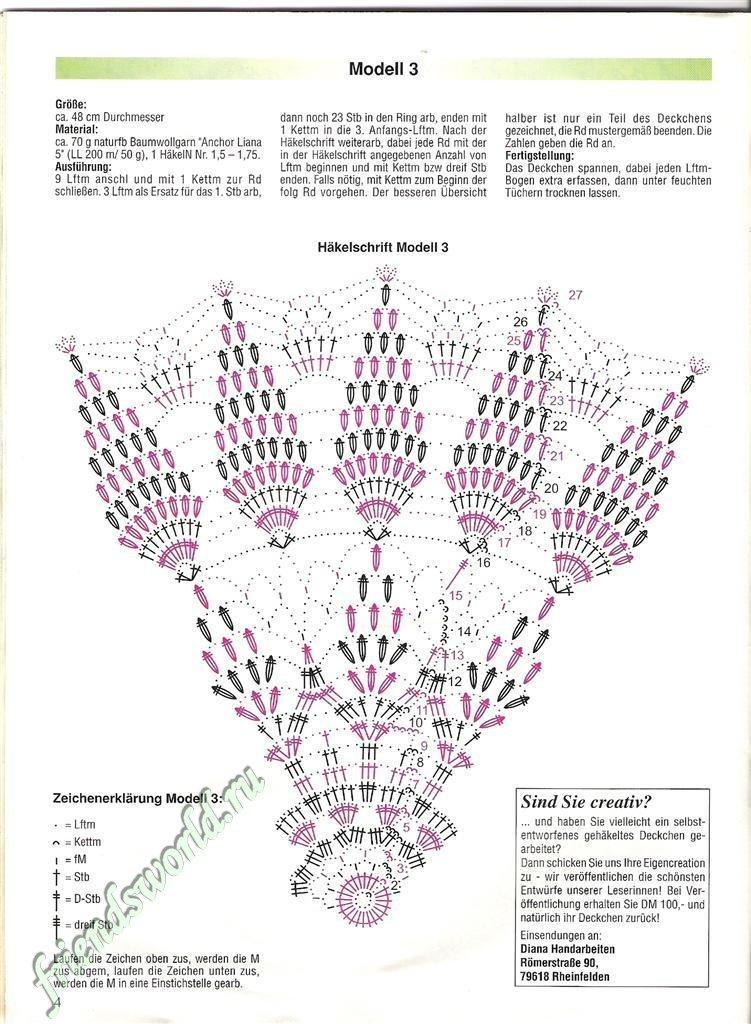 Вязание красивых салфеток крючком схемы 93