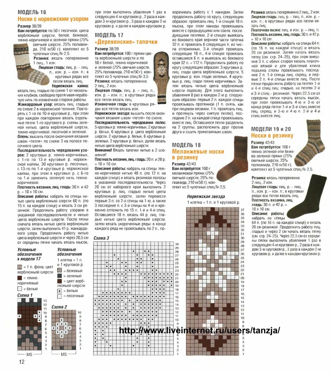 Вязание оригинальных ажурных носков спицами. Схема