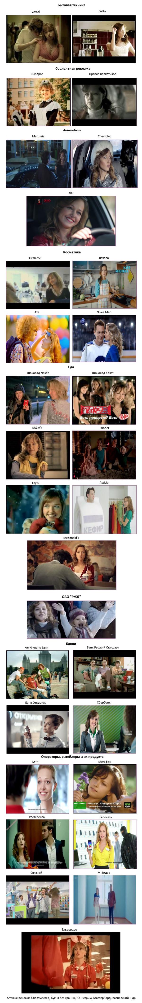 Кажется, эта девушка, чье лицо мы никак не можем запомнить, снялась в рекламе ВСЕГО (4 фото)