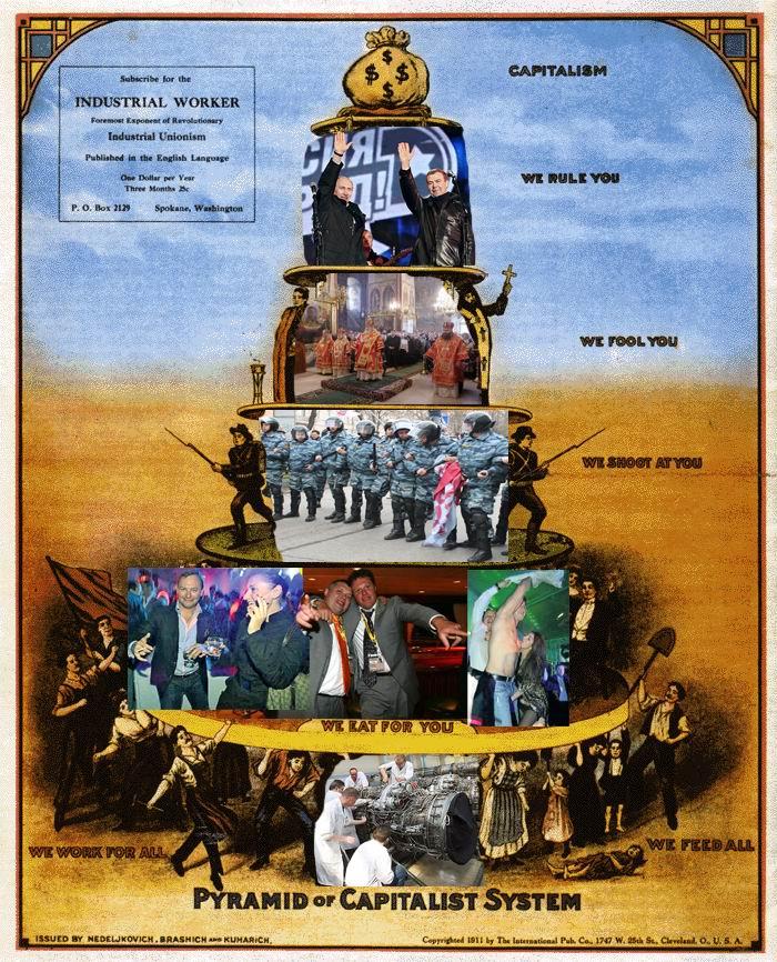 Пирамида капитализма