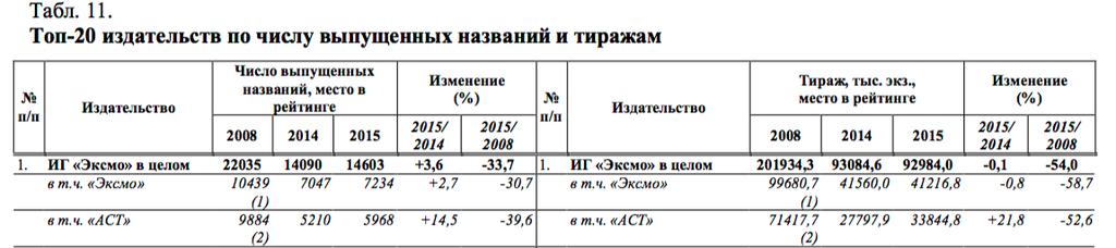 BookMarketRussia