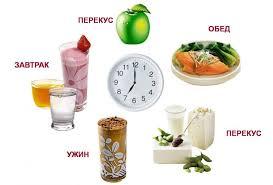 Преимущества правильного питания на каждый день открытки фото рисунки картинки поздравления