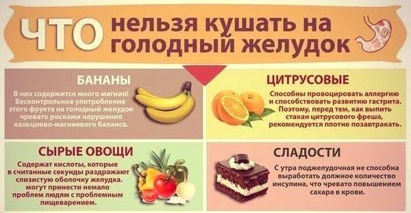 Что нельзя кушать на голодный желудок открытки фото рисунки картинки поздравления