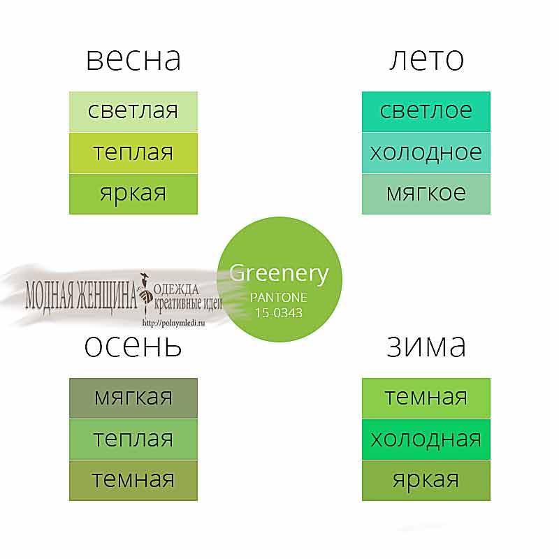 Как greenery носить разным цветотипам