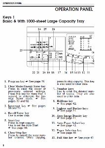 service - Инструкции (Service Manual, UM, PC) фирмы Ricoh - Страница 4 0_1b27fc_623a68c6_orig