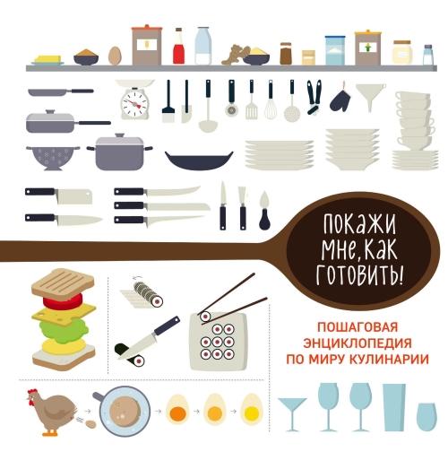 Пошаговая энциклопедия по миру кулинарии