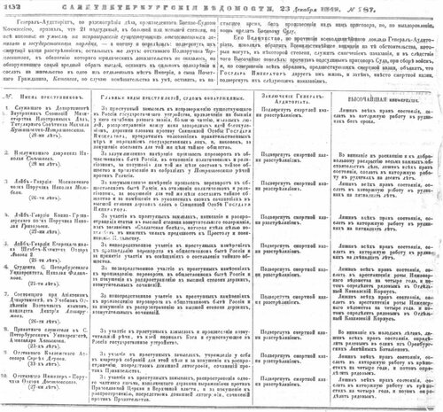 Список государственных преступников, приговоренных к смертной казни. Десятый.jpg