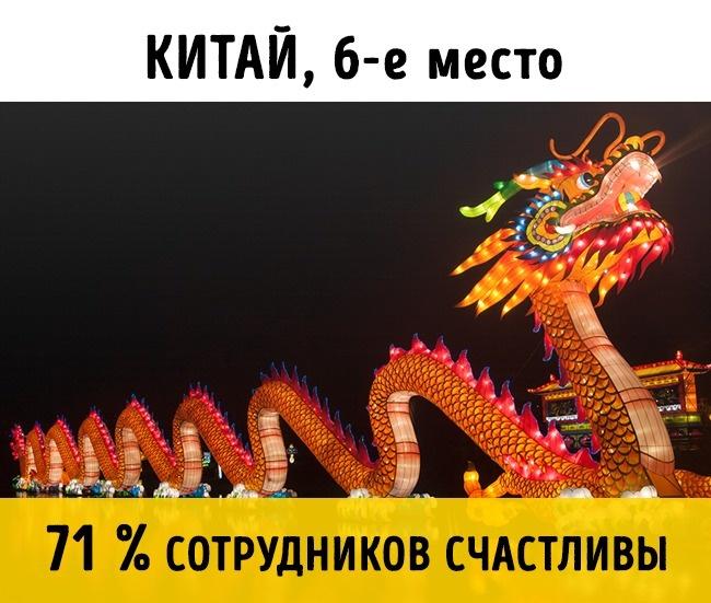 © depositphotos  Китайцы, согласно исследованию, более счастливы, чем некоторые европейские ко