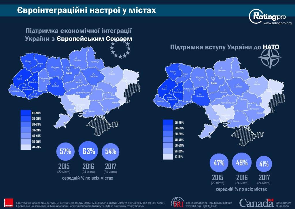 Рейтинг городов Украины 22