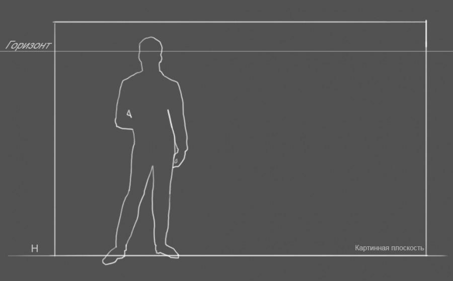 12. Для начала нужно задать размер прямоугольной площадки, которая будет захватывать ваш рисунок на