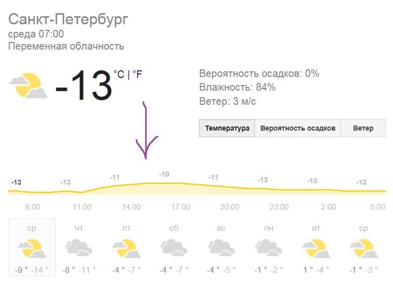 погода_СПб_8_02.jpg