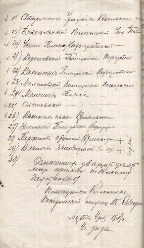 ф. 1317, оп. 2, д. 4, л. 2 об