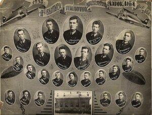 Выпуск пилотов Борисоглебского Аэроклуба Вор. губ. 1938 г.