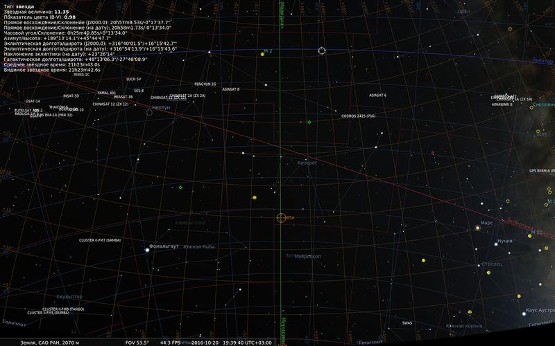 Stellarium BTA control
