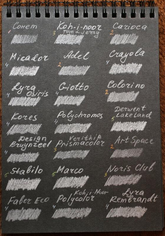 Тест белых карандашей разных марок_ч.1