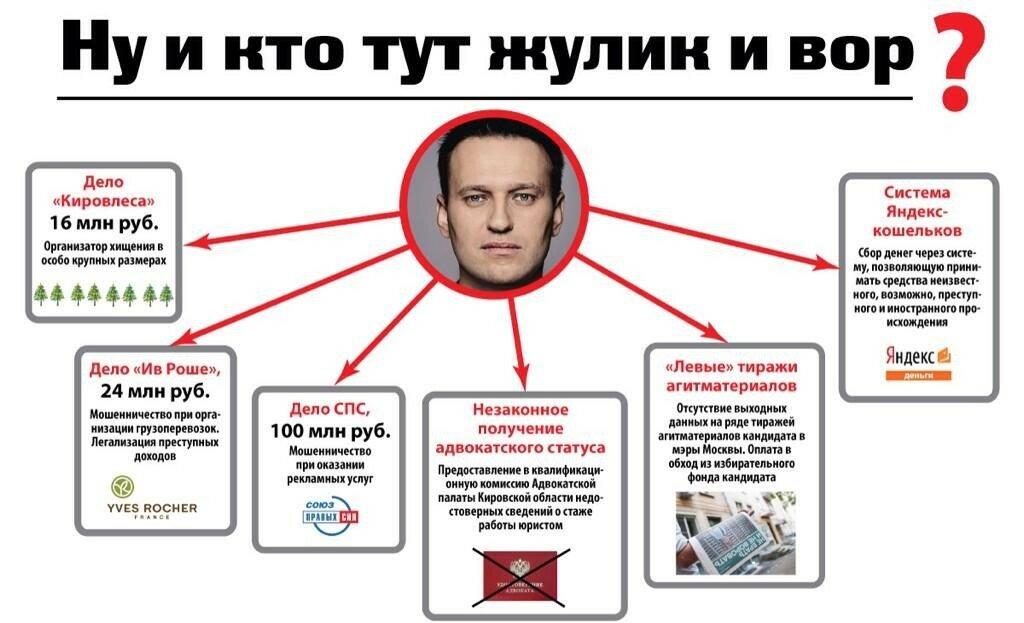 Картинки по запросу навальный вор