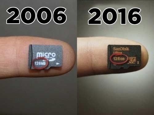 8. Карта памяти на 8 Мбайт в 2000 и на 64 Гбайт в 2016
