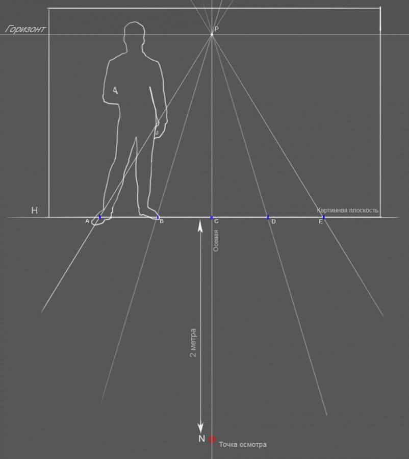 15. Теперь основное, нам нужно определить масштаб ширины или можно еще сказать масштаб глубины отрез