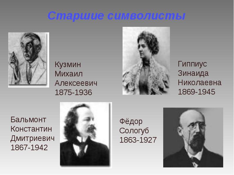 Старшие символисты